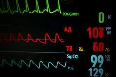 De medische monitor van het scherm in dynamisch. Stock Afbeeldingen
