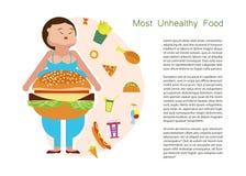 De meeste ongezonde van het voedselidee en dieet uiteinden stock illustratie