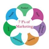 De Mengeling van de marketing vector illustratie