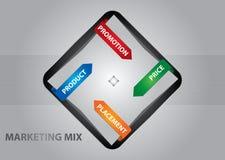 De mengelingsconcept van de marketing Stock Foto