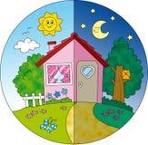 De mening van het buitenhuis, van de nacht en van de dag in de lente. Royalty-vrije Stock Afbeelding