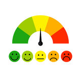 De meter van de klantentevredenheid met verschillende emotie Stock Foto's