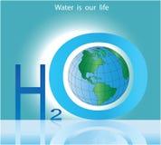 De middelen van het behoudswater op onze planeetaffiche stock illustratie