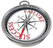 De mislukkings van het bedrijfs succes kompas Stock Afbeeldingen