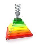 De moderne verlichtingslamp is op de energie - besparingsdiagram Royalty-vrije Stock Fotografie