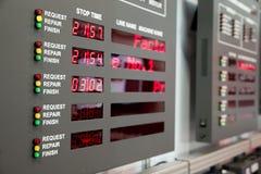 De monitor van de machinestatus in controlekamer in fabriek Royalty-vrije Stock Afbeeldingen
