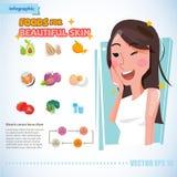 De mooie jonge vrouw wat betreft haar gezicht met gezond voedsel voor is royalty-vrije illustratie