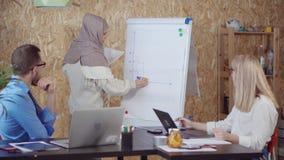 De moslimvrouw legt haar rapport voor en trekt grafiek in bureau voor collega's stock video
