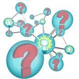 De nieuwsgierige Mening leidt tot Vragen en Ideeën Stock Fotografie