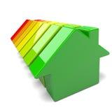 De Niveaus van het huizenenergierendement vector illustratie