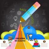 De nuevo al elemento infographic del diseño de la escuela Imagen de archivo