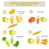 De nuttige verse recepten van drinkt groente en fruitkleureninfographics op witte backgrouns Royalty-vrije Stock Fotografie