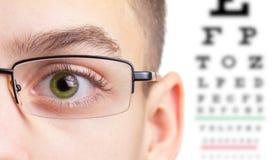 De oftalmologietest van het oogzicht en visiegezondheid, optisch gezicht stock afbeeldingen