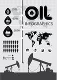 De olie van Infographic van de wereld Royalty-vrije Stock Foto