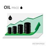 De olieprijs kweekt grafiekillustratie royalty-vrije illustratie