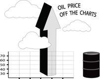 De Olieprijs is van de Grafieken royalty-vrije illustratie