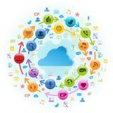 De Omwenteling van de Gegevensverwerking van de wolk Royalty-vrije Stock Foto