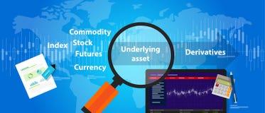 De onderliggende activa afgeleide handelvoorraden indexeren toekomstige de muntmarkt van de goederentoekomst het tarief waarde Royalty-vrije Stock Afbeelding
