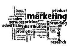 De onderwerpen van de marketing