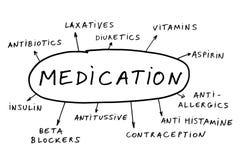 De onderwerpen van het medicijn Stock Foto's