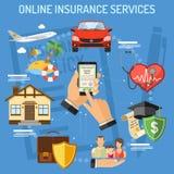 De online verzekeringsdiensten Stock Afbeeldingen