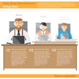 De ontwikkelingsbedrijf van het conceptenweb met de ontwerperdirecteur van de Webkunstenaar met laptops op hun plaatsen Bureau wo vector illustratie