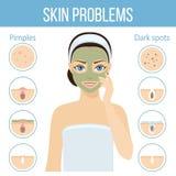 De oplossingsmasker van huidproblemen Stock Fotografie