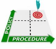 De Organisatie Practi van de beleidsprocedure Intersection Matrix Company Royalty-vrije Stock Foto
