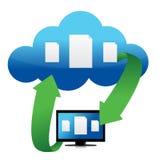 De overdracht van het dossier van wolkenillustratie royalty-vrije illustratie