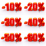 De percenten van de korting Stock Foto