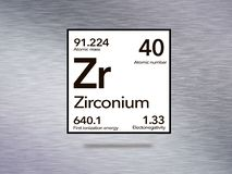 De Periodieke Lijst van zirconiumzr royalty-vrije stock foto's