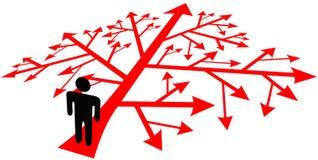 De persoon gaat op ingewikkelde besluitweg vector illustratie