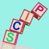 De Picsblokken tonen de Foto's en Delend uploaden Stock Foto