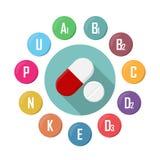 De pictogrammen van het vitaminesupplement Dieet infographic affiche Pillen vectorillustratie royalty-vrije illustratie
