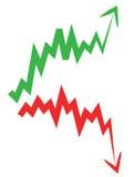 De pijl van de effectenbeursindex Stock Afbeelding