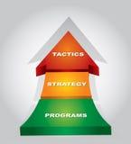 De pijl van de strategie royalty-vrije illustratie