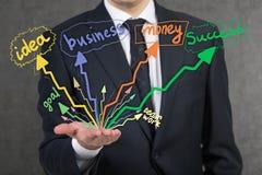De pijlen van de zakenmanholding Stock Fotografie
