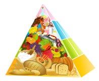 De piramide van het voedsel Royalty-vrije Stock Foto