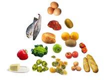 De piramide van het voedsel Royalty-vrije Stock Foto's