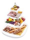 De piramide van het voedsel op platen stock afbeelding