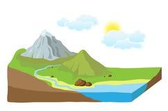 De plak van de aarde met landschap Stock Foto