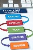 De Plannen van de strategie Stock Afbeeldingen