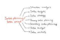 De planning van de verkoop Stock Foto