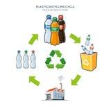 De plastic illustratie van de recyclingscyclus Stock Afbeeldingen