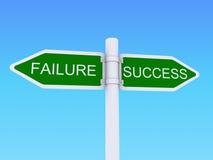 De post van het het succesteken van de mislukking Stock Foto's