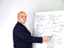 De presentatie van Flipchart stock foto's