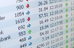 De Prestaties van de markt Stock Afbeeldingen