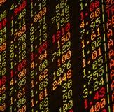 De prijzen van het aandeel Stock Foto's