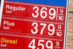 De prijzen van het gas Stock Fotografie