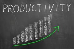 De productiviteit verspert pijl omhoog grafisch op bord Stock Afbeeldingen